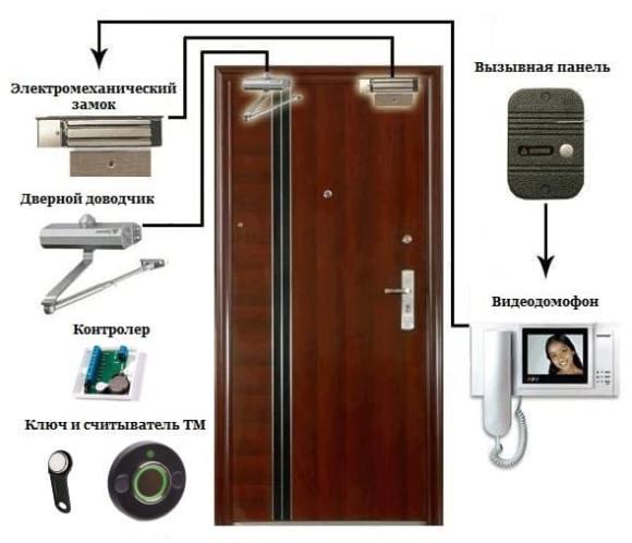 Установка домофона с электромагнитным замком