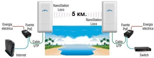 Подключение по радиоканалу видеокамер на расстоянии более 1 км в СПб и ЛО